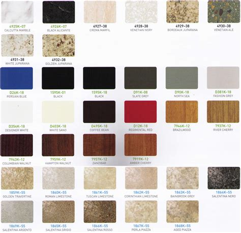 cambria wilsonart laminate color chart pictures to pin on