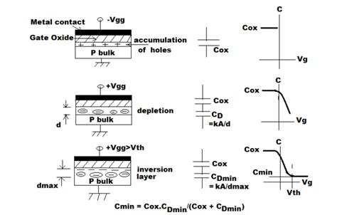 layer capacitor cv layer capacitor cv 28 images testing electrochemical capacitor cv eis leakage current
