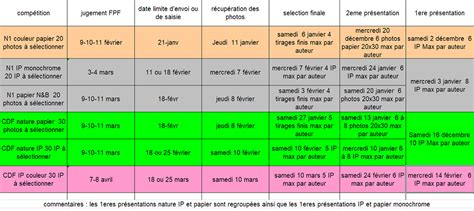 Calendrier Concours 2018 Les Concours 2017 2018 Image In Perigny