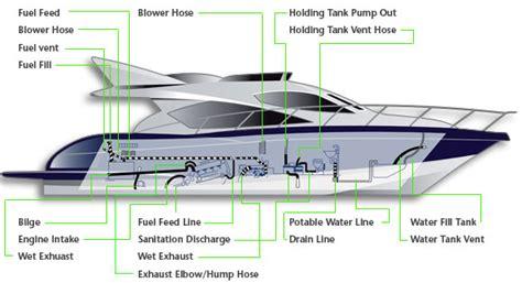 hydraulic steering slipping on boat seastar solutions