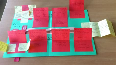 como decorar una cartulina para un proyecto como decorar un trabajo en cartulina que hacer para