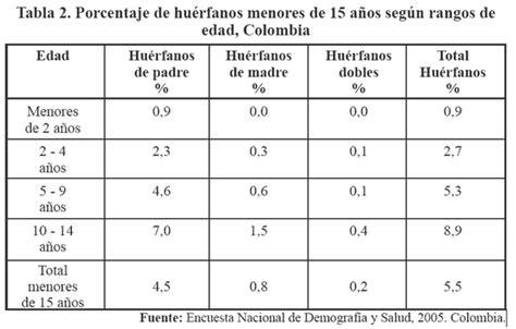jubilacion para empleados publicos en 2016 en ecuador tablas jubilacion clases pasivas 2016