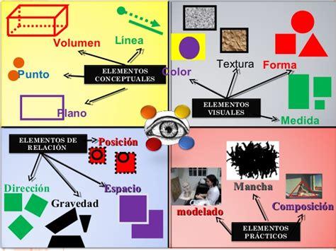 imagenes artisticas y su lenguaje visual elementos del lenguaje artisticos visuales