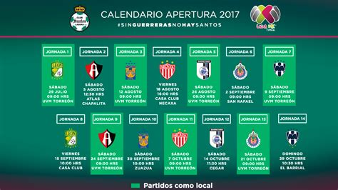 Calendario Liga Mx Femenil 2017 Guerreporte Calendario Torneo Apertura 2017 Equipo Femenil