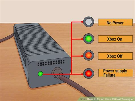xbox one orange light how to fix an xbox 360 not turning on with pictures