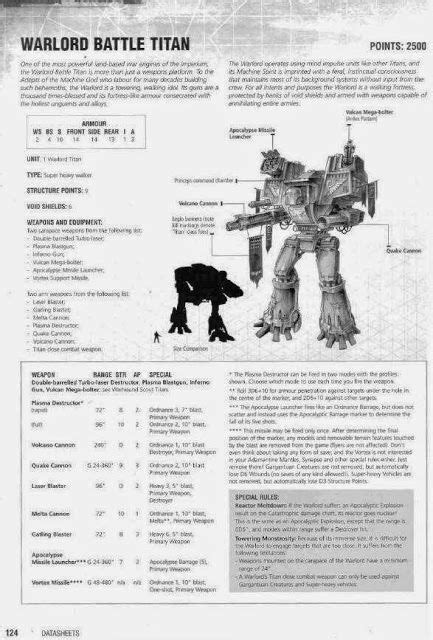 NEW RULES? Forge World's Warlord Titan | Warhammer