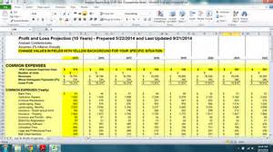 homeowners association budget template hoa budget template vertola