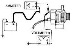 charging system test diode open repair guides engine electrical alternator autozone