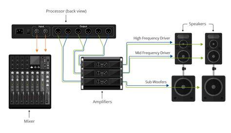 sound  sound system design  setup