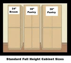 Standard Sizes For Kitchen Cabinets by Standard Kitchen Cabinet Sizes Kitchen Pinterest
