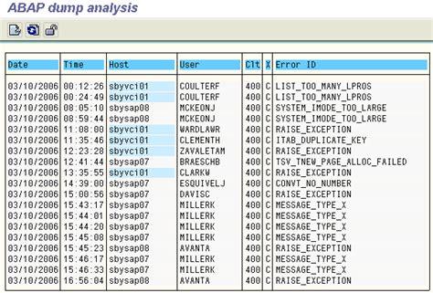sap t code description table abap dumps t code st22 in sap basis