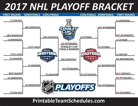 nhl playoff printable bracket 2018 nhl stanley cup playoff bracket printable bracket