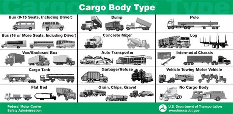 Car Types That Start With P by Vehicle Types Search Vocabulary