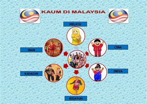 Di Malaysia prasekolah sk pesang begu kaum di malaysia