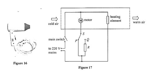 Hair Dryer Mechanism Description daily question working principle of electrical