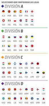 Calendario De Todas Las Ligas De Futbol Liga De Las Naciones 191 Qu 233 Es La Uefa Nations League