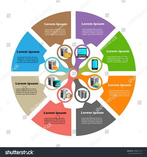 design enterprise application enterprise application integration service oriented