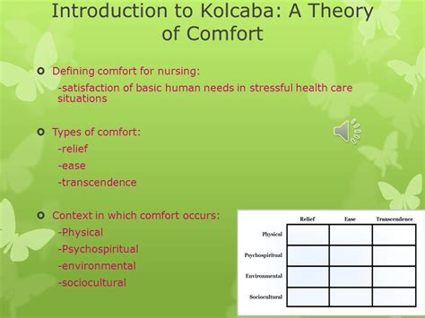 comfort care family practice reflection of kolcaba s comfort theory ppt video online