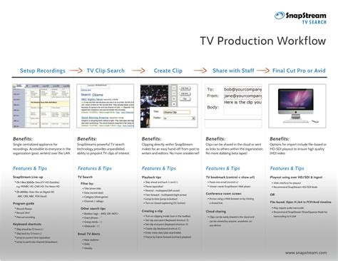 tv production workflow with 30 tuners and 30 tb of storage snapstream makes