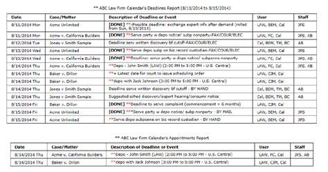 Take A Tour Lawtoolbox Com Litigation Checklist Template