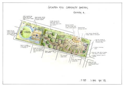 Community Garden Layout Community Garden Plan Home Landscaping