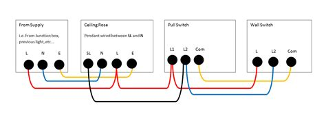 how to wire a pull cord light switch diagram dejual