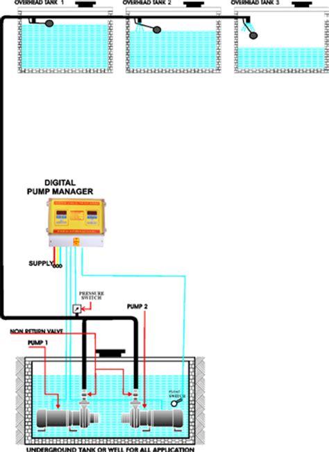 wiring diagram for quarter turn electric actuators gate