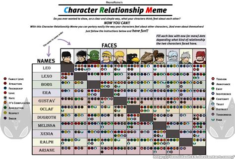 character relationship chart character relationship chart meme by leonidash15 on deviantart