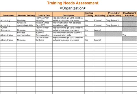 training needs assessment template template design
