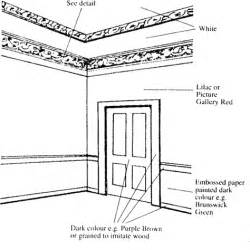 In drawing rooms bedrooms and especially libraries greens such as