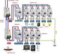 montaje cuadro electrico vivienda esquemas el 233 ctricos cuadro electrico de vivienda nivel