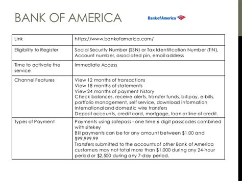 reset online id bank of america world of digital banking v 2 0