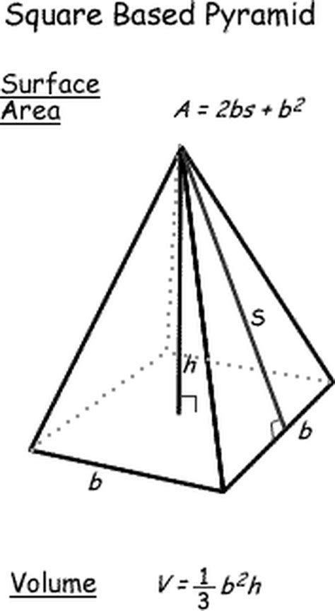 Volume Pyramid Pics Photos Volume Of Triangular Pyramid