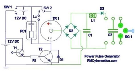 diy power pulse generator rmcybernetics
