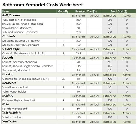 bathroom cost estimator kitchen remodel budget worksheet lesupercoin printables