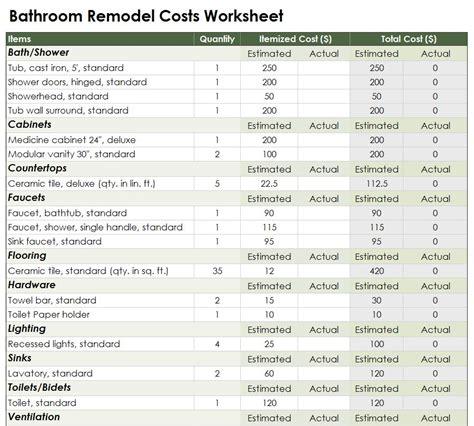 Home Renovation Costs   kbdphoto