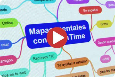 crear imagenes mentales crea mapas mentales online con goconqr