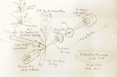 sketchbook jp sketch of electron microscope design okinawa institute
