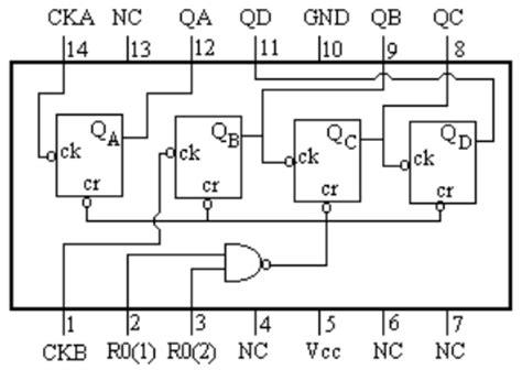7493 ic pin diagram dewi hatmanti tugas modul 6