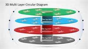 3d multi level circular diagram slidemodel