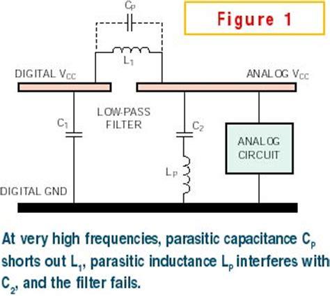 ferrite bead capacitor filter ferrite