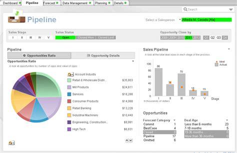 qlikview dashboard tutorial pdf qlikview die business intelligence suite