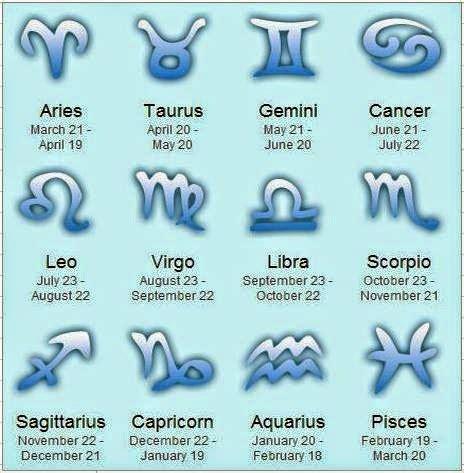 december 26 birthday horoscope zodiac sign personality march 26 birthday horoscope personality sun signs autos post