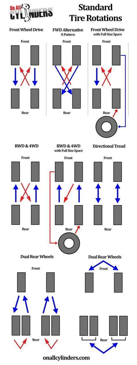 nissan civilian highway diff wiring diagrams repair