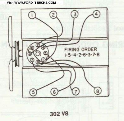 Ford 302 Firing Order by Need Firing Order For 84 F 150 302 Page 2 Ford Truck