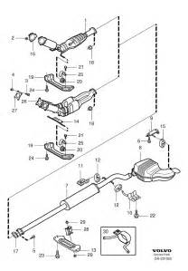 Exhaust System Volvo S60 Volvo Exhaust System