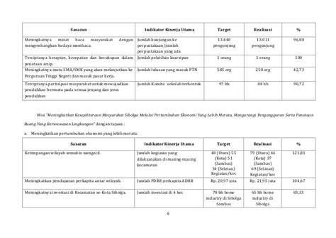 laporan akuntabilitas kinerja instansi pemerintah caroldoey laporan akuntabilitas kinerja instansi pemerintah lakip