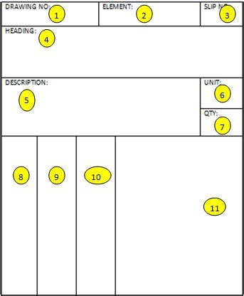 Slip Sort Of by World Of Quantity Surveyor Slip Sort