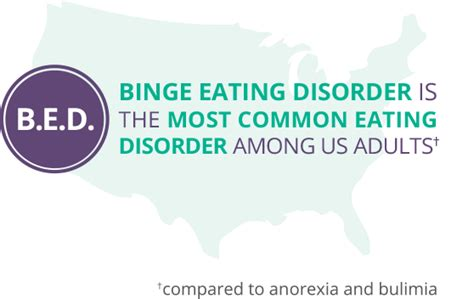 bed disorder moderate to severe binge eating disorder in adults