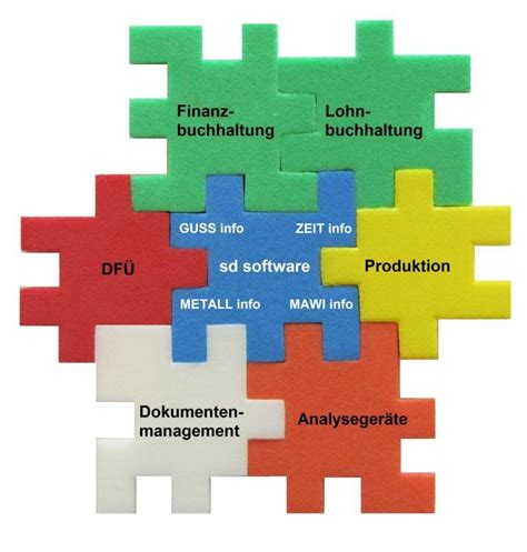 Software For Home Design sd software gmbh schnittstellen